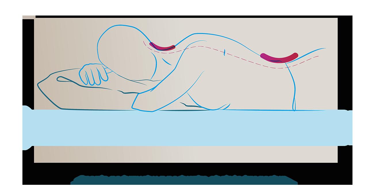 twardy materac predysponuje do spania na brzuchu
