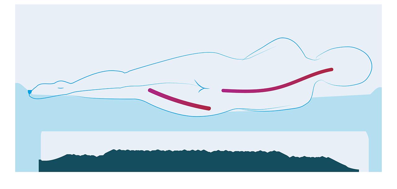 miekki materac dla lekkiej osoby